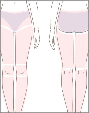 デリケートゾーン・足の脱毛